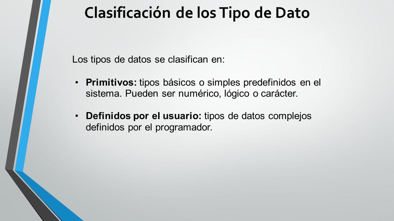 Clasificación de los Tipo de Dato Los tipos de datos se clasifican en: Primitivos: tipos básicos o simples predefinidos en el sistema.
