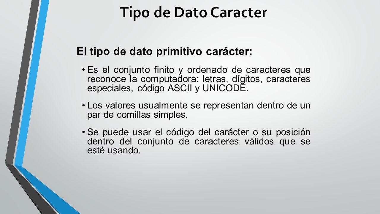 Tipo de Dato Caracter El tipo de dato primitivo carácter: Es el conjunto finito y ordenado de caracteres que reconoce la computadora: letras, dígitos, caracteres especiales, código ASCII y UNICODE.