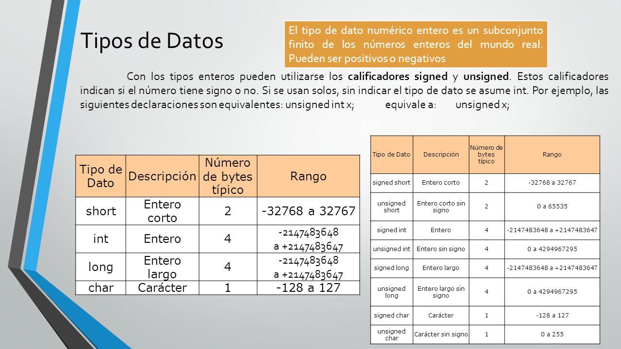 Tipos de Datos Tipo de Dato Descripción Número de bytes típico Rango short Entero corto 2-32768 a 32767 intEntero4 -2147483648 a +2147483647 long Entero largo 4 -2147483648 a +2147483647 charCarácter1-128 a 127 Tipo de DatoDescripción Número de bytes típico Rango signed shortEntero corto2-32768 a 32767 unsigned short Entero corto sin signo 20 a 65535 signed intEntero4-2147483648 a +2147483647 unsigned intEntero sin signo40 a 4294967295 signed longEntero largo4-2147483648 a +2147483647 unsigned long Entero largo sin signo 40 a 4294967295 signed charCarácter1-128 a 127 unsigned char Carácter sin signo10 a 255 El tipo de dato numérico entero es un subconjunto finito de los números enteros del mundo real.