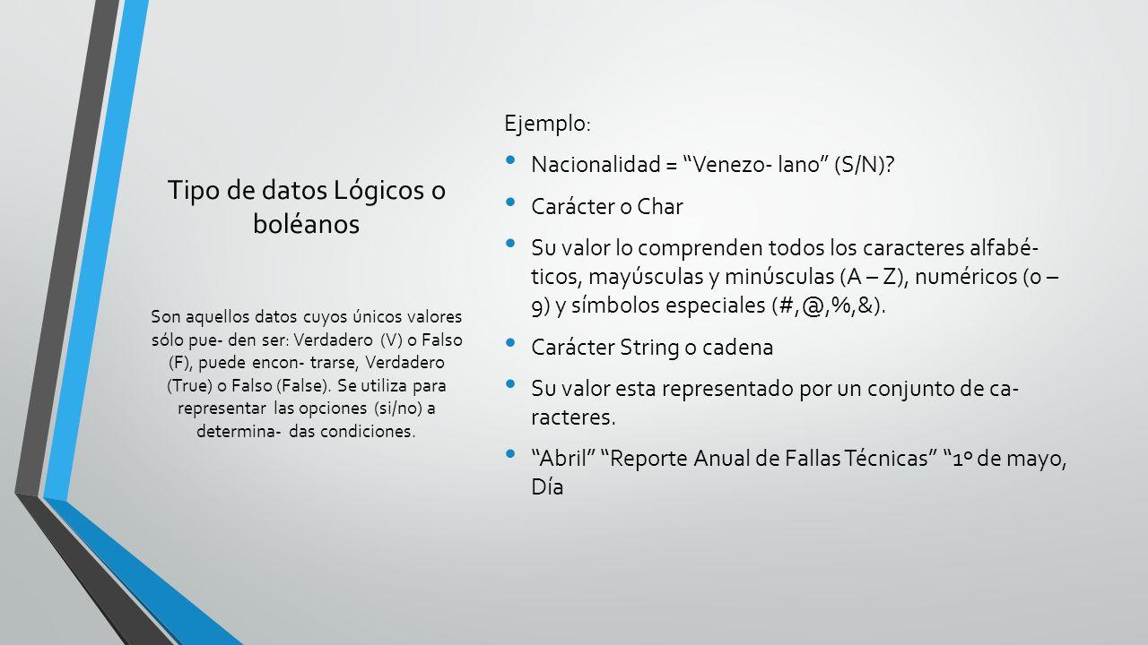 Tipo de datos Lógicos o boléanos Ejemplo: Nacionalidad = Venezo- lano (S/N).