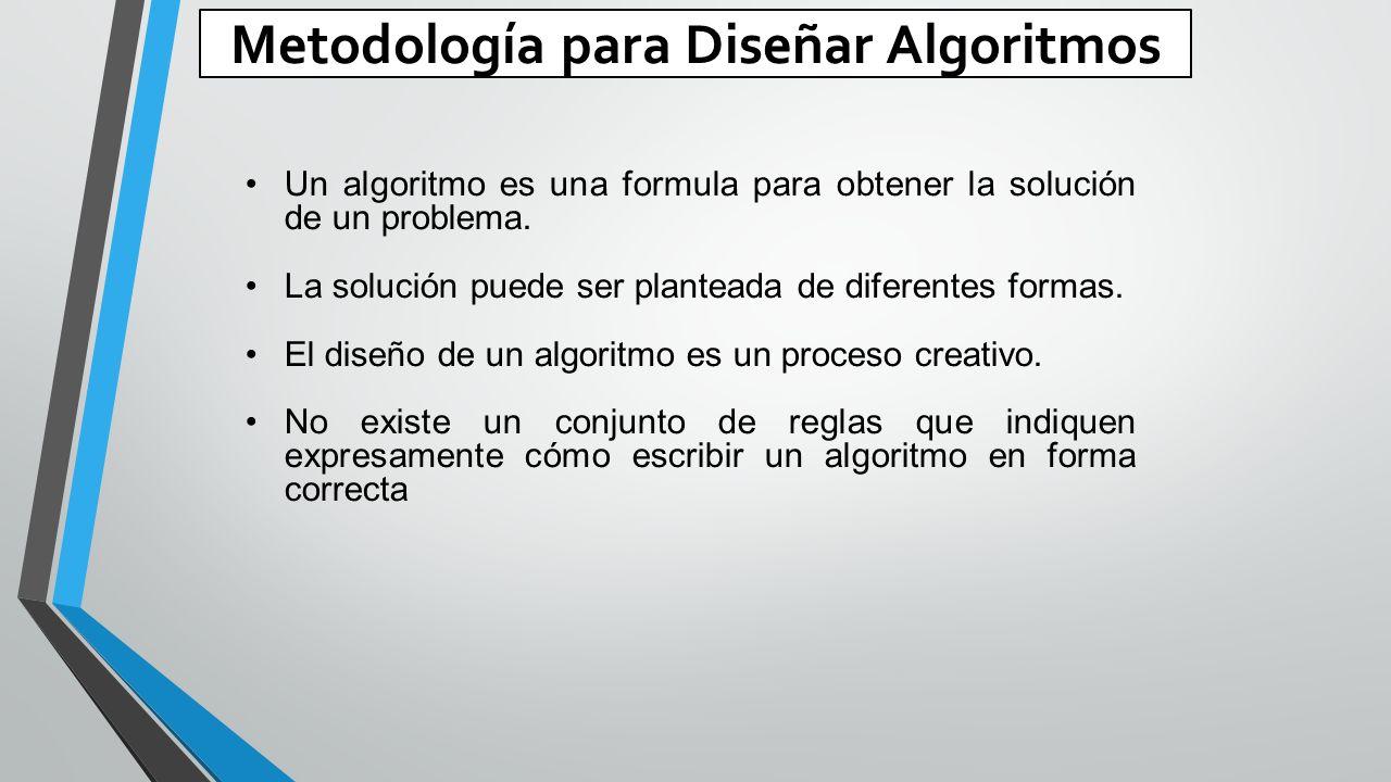 Metodología para Diseñar Algoritmos Un algoritmo es una formula para obtener la solución de un problema.