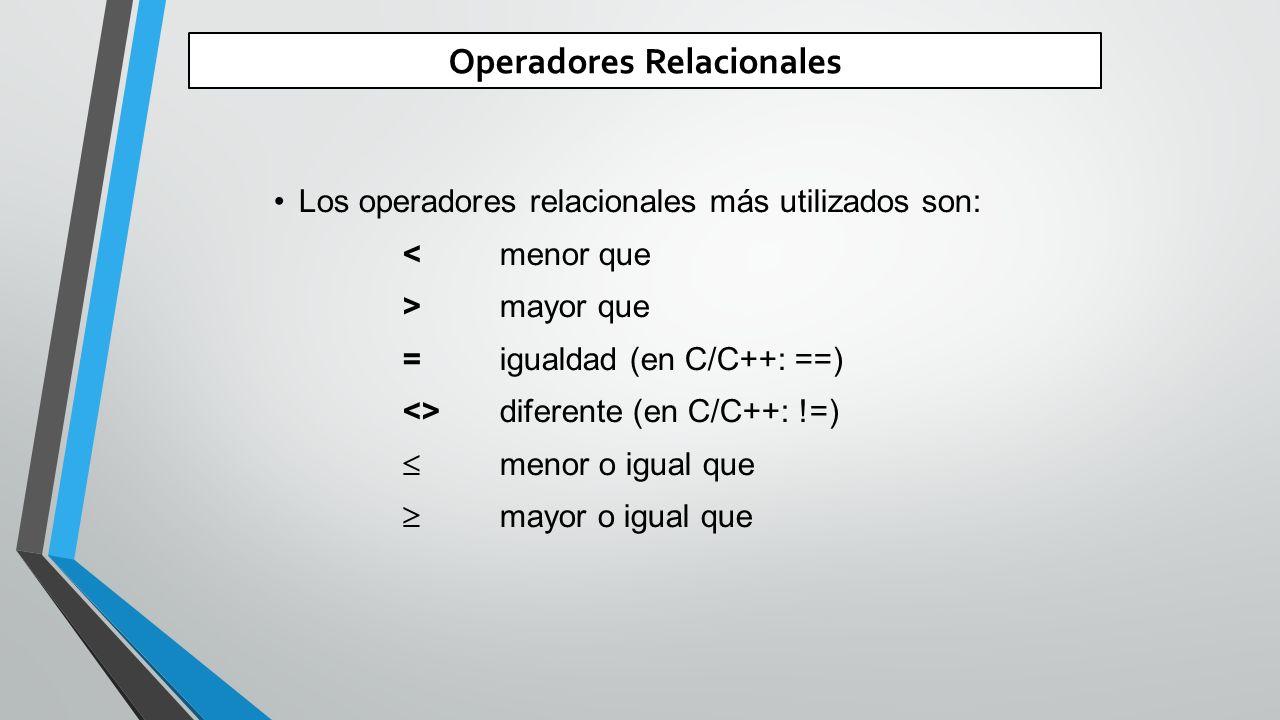 Operadores Relacionales Los operadores relacionales más utilizados son: < menor que > mayor que = igualdad (en C/C++: ==) <> diferente (en C/C++: !=) menor o igual que mayor o igual que