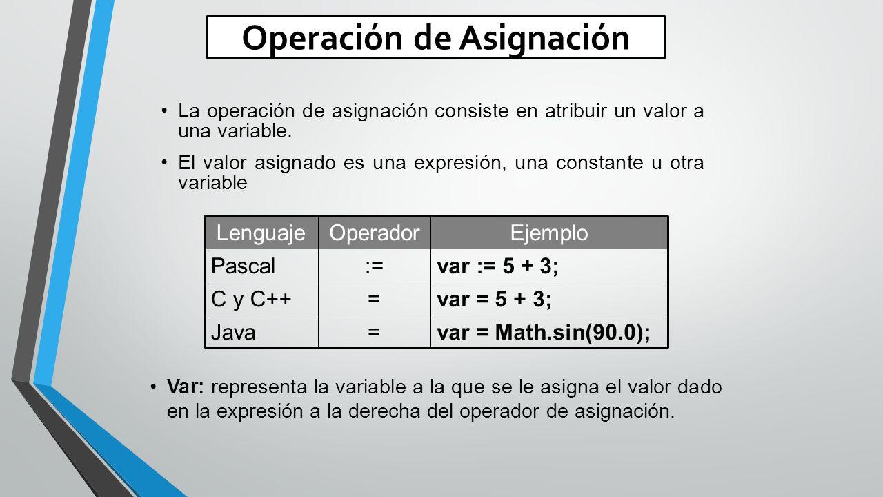 Operación de Asignación var = Math.sin(90.0);=Java var = 5 + 3;=C y C++ var := 5 + 3;:=Pascal EjemploOperadorLenguaje Var: representa la variable a la que se le asigna el valor dado en la expresión a la derecha del operador de asignación.