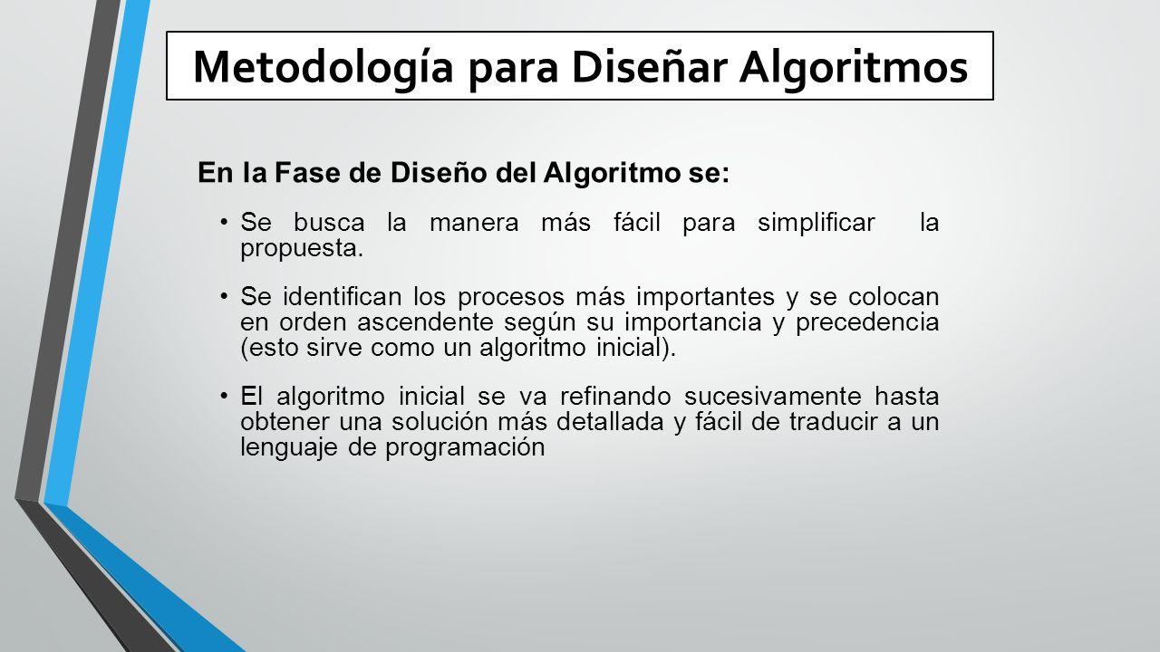 Metodología para Diseñar Algoritmos En la Fase de Diseño del Algoritmo se: Se busca la manera más fácil para simplificar la propuesta.
