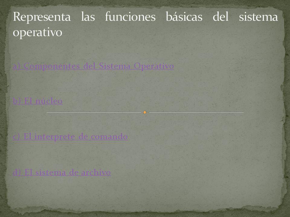a) Componentes del Sistema Operativo b) El núcleo c) El interprete de comando d) El sistema de archivo