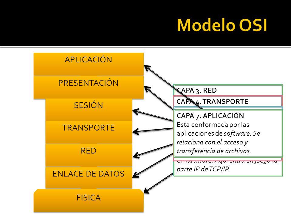 CAPA 1. FISICA Se relaciona con los aspectos físicos de la red.