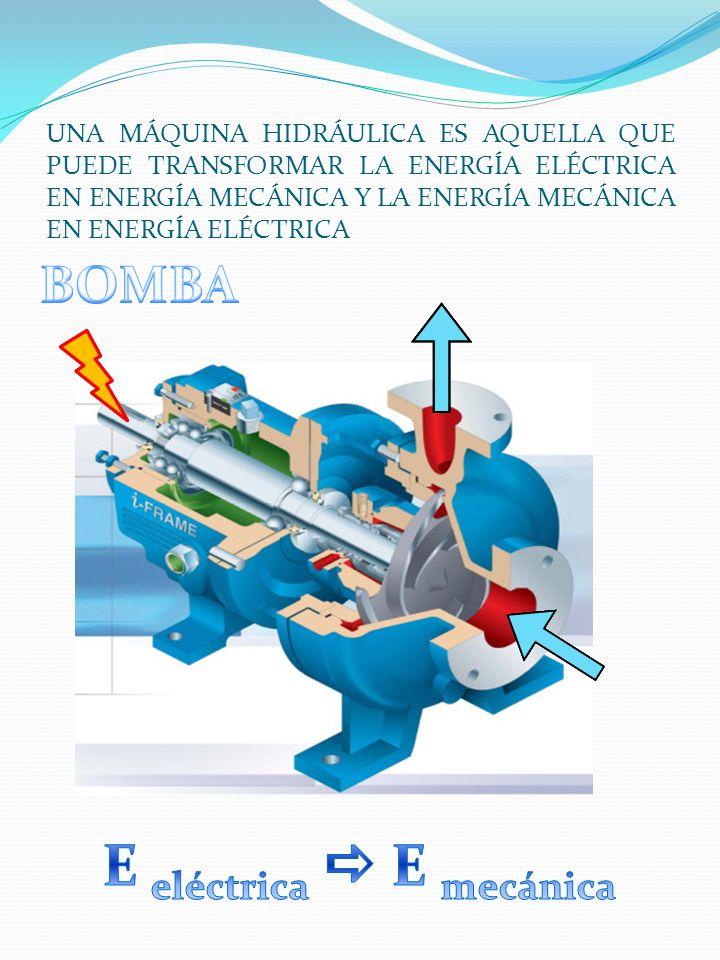 UNA MÁQUINA HIDRÁULICA ES AQUELLA QUE PUEDE TRANSFORMAR LA ENERGÍA ELÉCTRICA EN ENERGÍA MECÁNICA Y LA ENERGÍA MECÁNICA EN ENERGÍA ELÉCTRICA