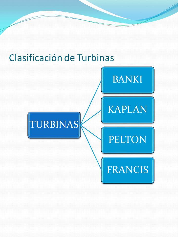 Clasificación de Turbinas TURBINASBANKIKAPLANPELTONFRANCIS