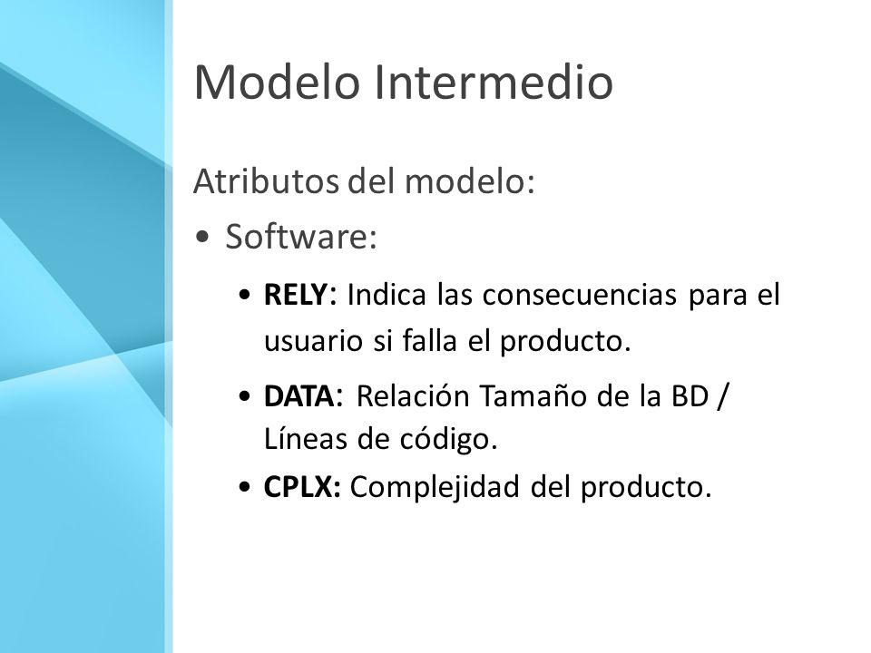 Modelo Intermedio Atributos del modelo: Software: RELY : Indica las consecuencias para el usuario si falla el producto. DATA : Relación Tamaño de la B