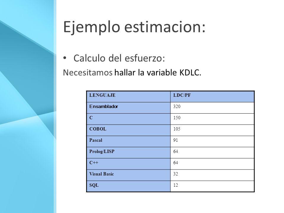 Ejemplo estimacion: Calculo del esfuerzo: Necesitamos hallar la variable KDLC. LENGUAJELDC/PF Ensamblador 320 C150 COBOL105 Pascal91 Prolog/LISP64 C++