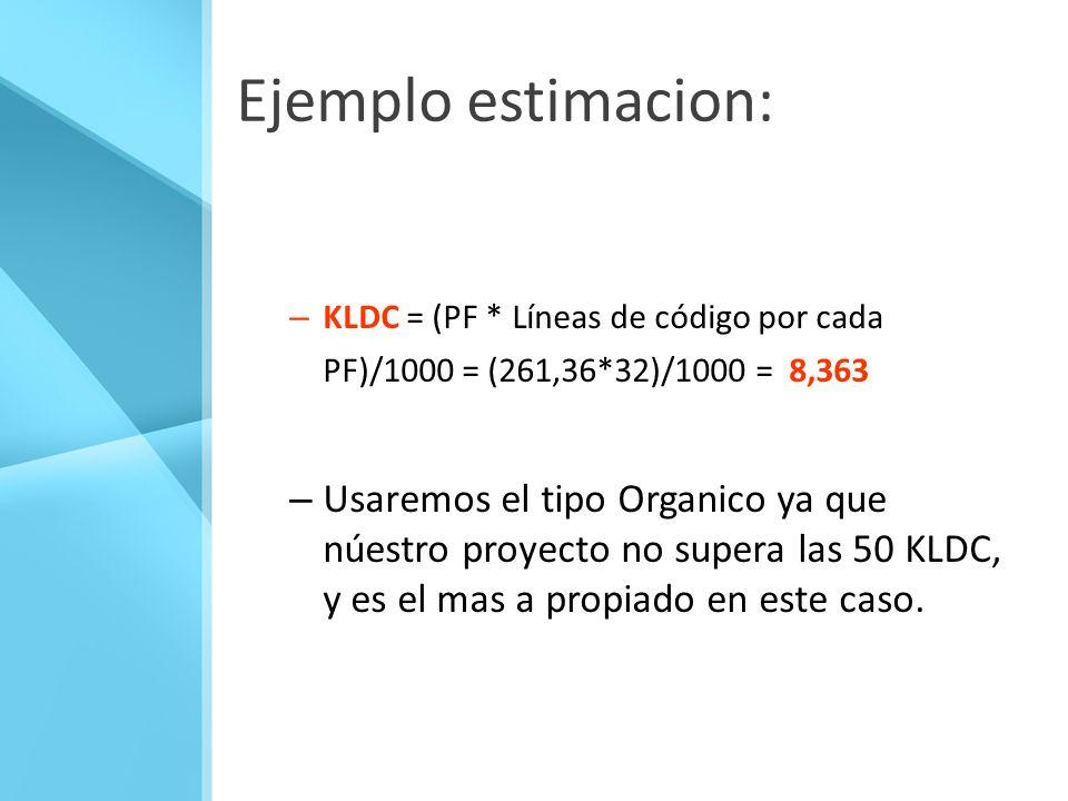 Ejemplo estimacion: – KLDC = (PF * Líneas de código por cada PF)/1000 = (261,36*32)/1000 = 8,363 – Usaremos el tipo Organico ya que núestro proyecto n