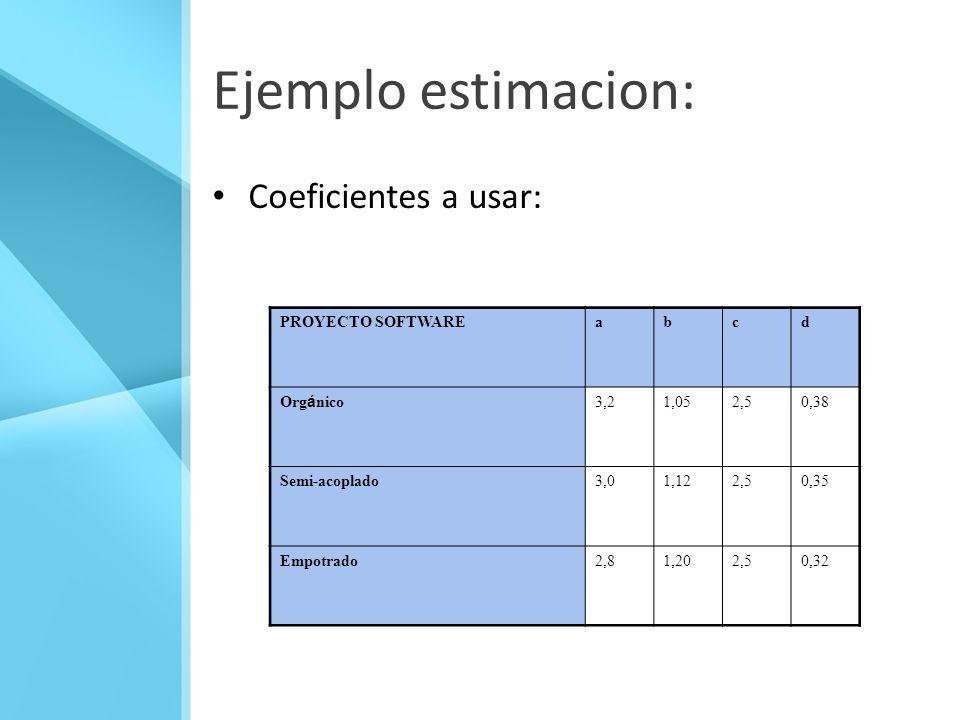 Ejemplo estimacion: Coeficientes a usar: PROYECTO SOFTWAREabcd Org á nico 3,21,052,50,38 Semi-acoplado3,01,122,50,35 Empotrado2,81,202,50,32