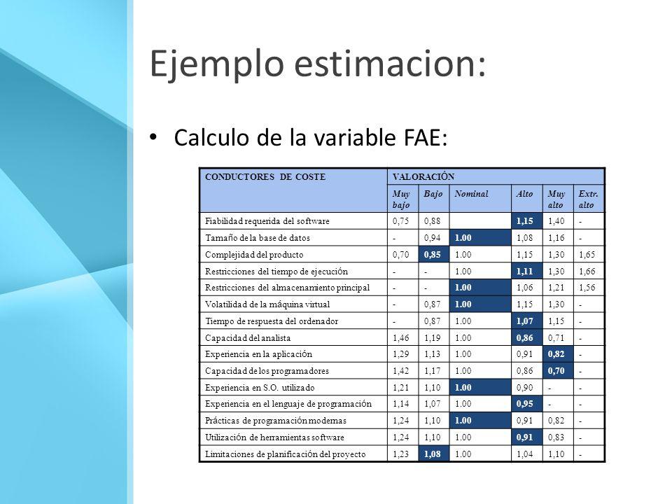 Ejemplo estimacion: Calculo de la variable FAE: CONDUCTORES DE COSTE VALORACI Ó N Muy bajo BajoNominalAltoMuy alto Extr. alto Fiabilidad requerida del