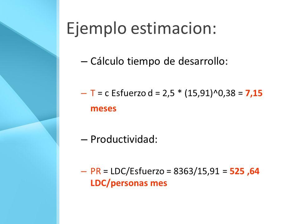 Ejemplo estimacion: – Cálculo tiempo de desarrollo: – T = c Esfuerzo d = 2,5 * (15,91)^0,38 = 7,15 meses – Productividad: – PR = LDC/Esfuerzo = 8363/1