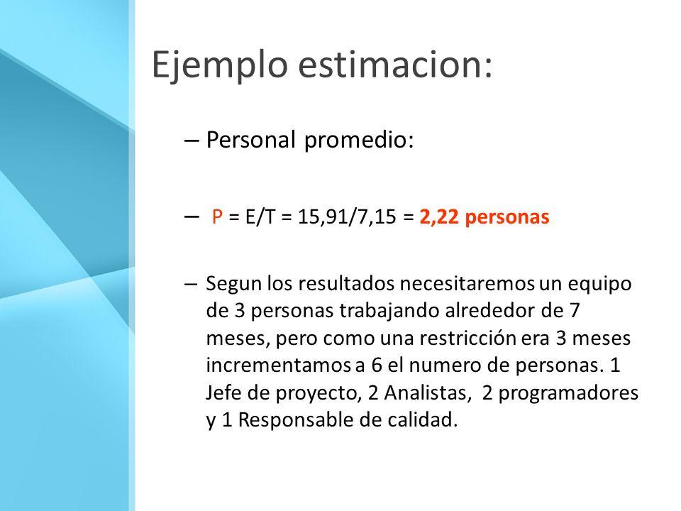 Ejemplo estimacion: – Personal promedio: – P = E/T = 15,91/7,15 = 2,22 personas – Segun los resultados necesitaremos un equipo de 3 personas trabajand