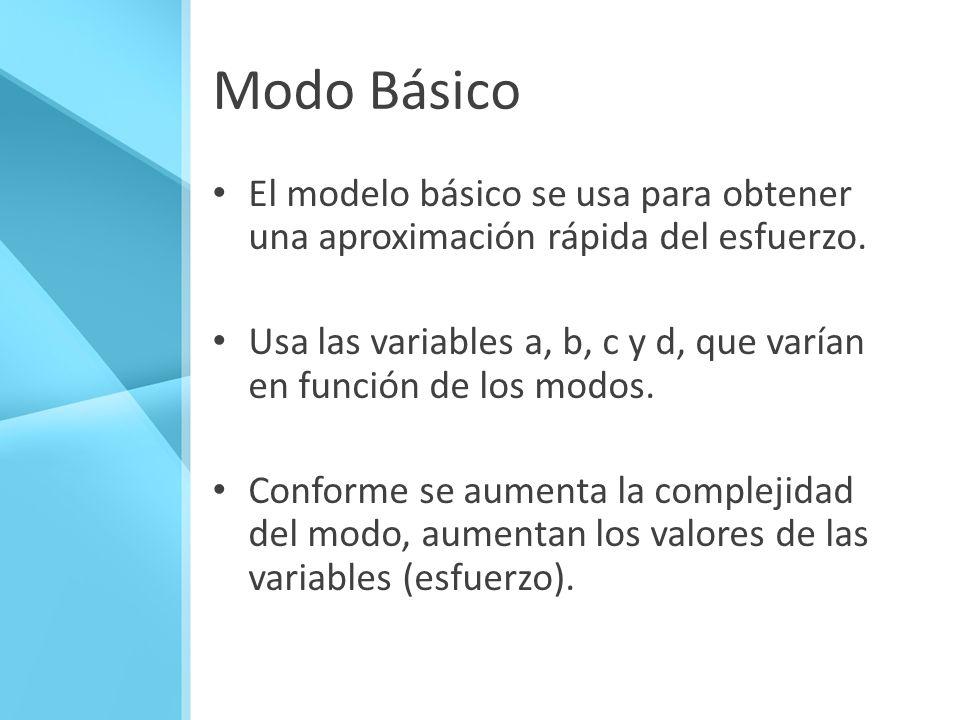 Modo Básico El modelo básico se usa para obtener una aproximación rápida del esfuerzo. Usa las variables a, b, c y d, que varían en función de los mod