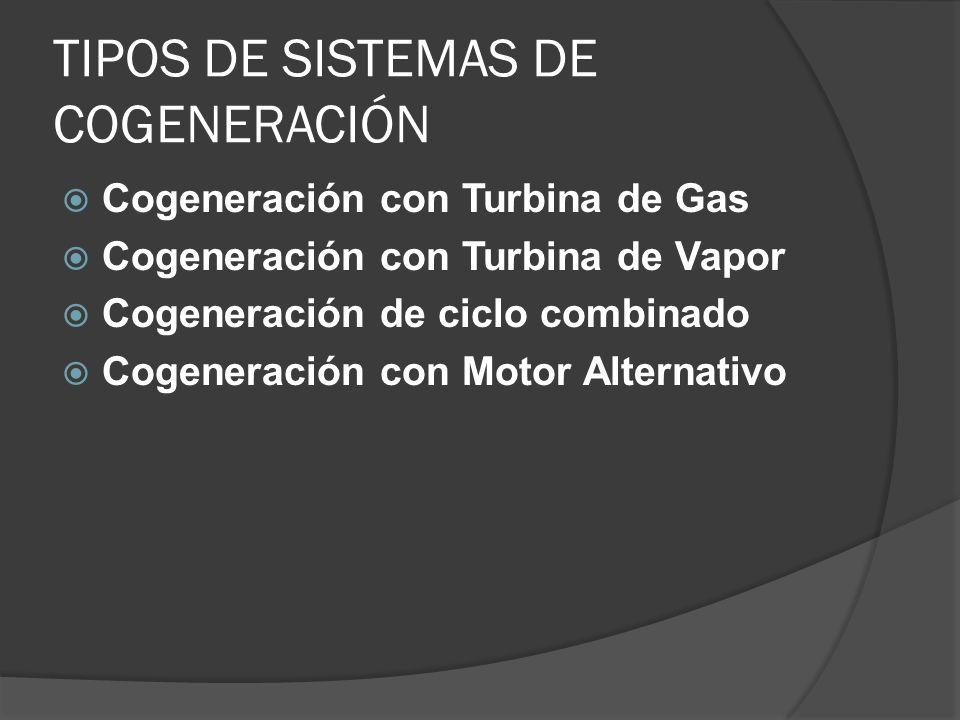TIPOS DE SISTEMAS DE COGENERACIÓN Cogeneración con Turbina de Gas Cogeneración con Turbina de Vapor Cogeneración de ciclo combinado Cogeneración con M