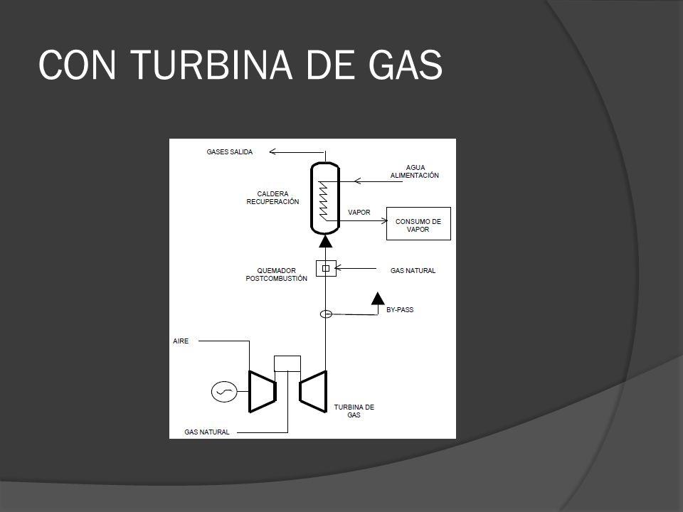 CON TURBINA DE GAS