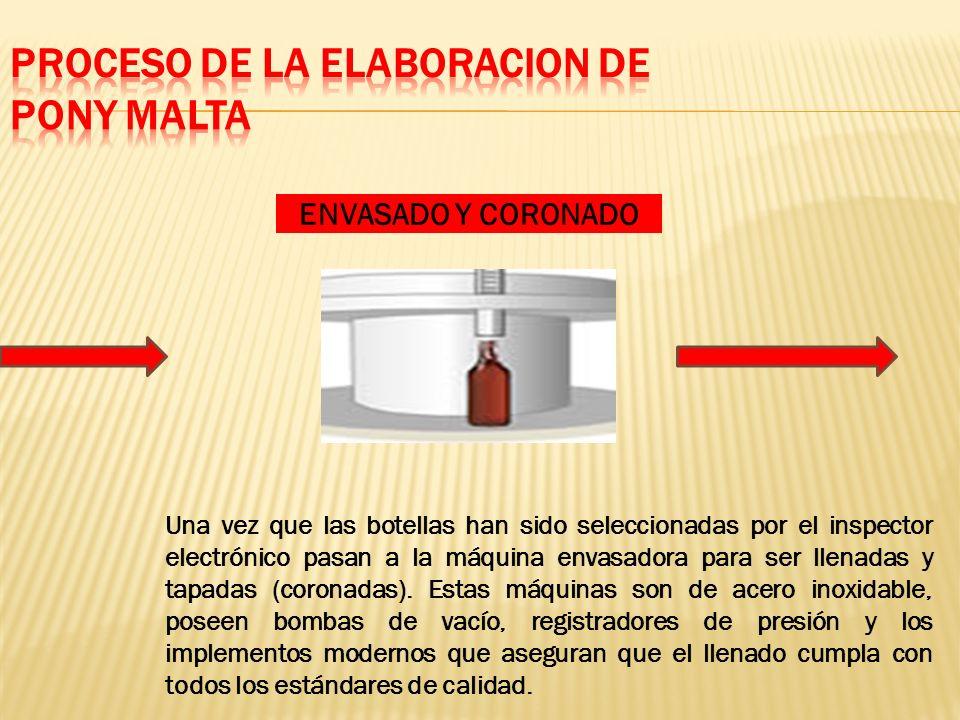 ENVASADO Y CORONADO Una vez que las botellas han sido seleccionadas por el inspector electrónico pasan a la máquina envasadora para ser llenadas y tapadas (coronadas).