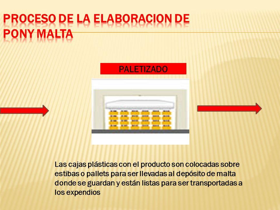 PALETIZADO Las cajas plásticas con el producto son colocadas sobre estibas o pallets para ser llevadas al depósito de malta donde se guardan y están l