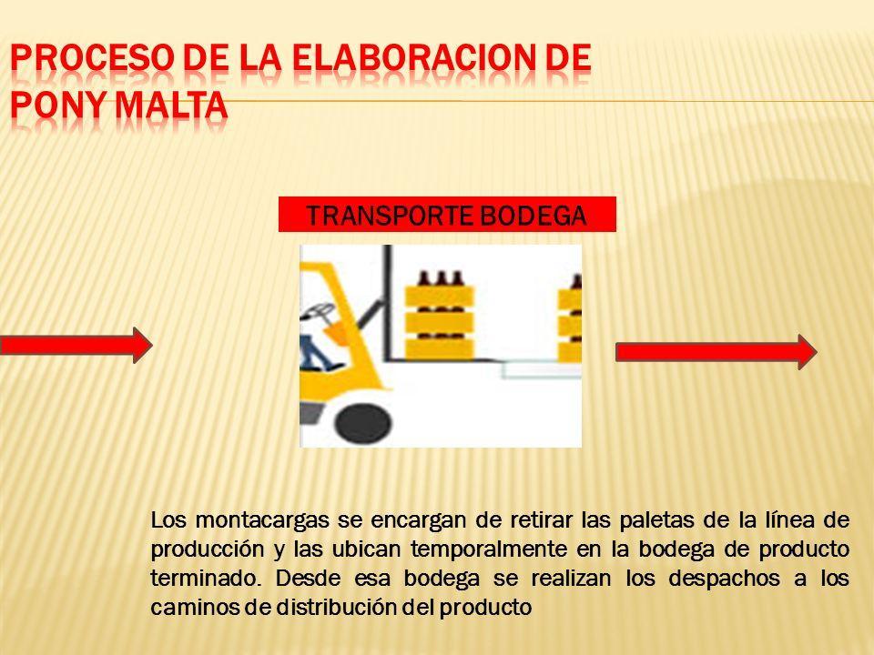 TRANSPORTE BODEGA Los montacargas se encargan de retirar las paletas de la línea de producción y las ubican temporalmente en la bodega de producto terminado.
