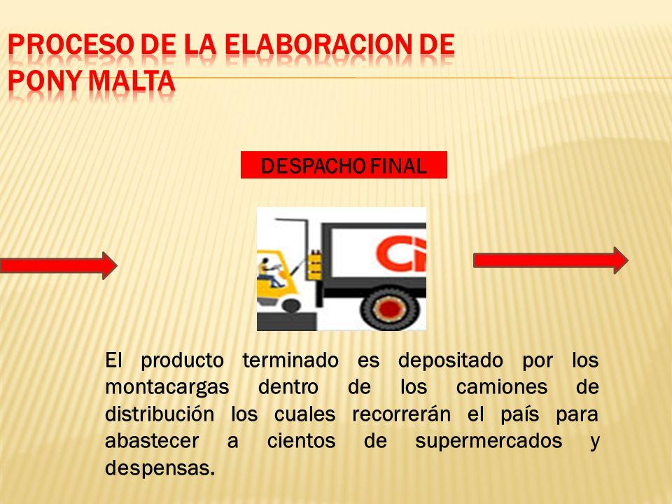 DESPACHO FINAL El producto terminado es depositado por los montacargas dentro de los camiones de distribución los cuales recorrerán el país para abast