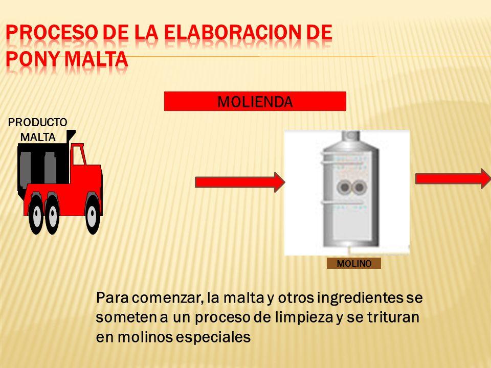 MOLIENDA PRODUCTO MALTA Para comenzar, la malta y otros ingredientes se someten a un proceso de limpieza y se trituran en molinos especiales MOLINO