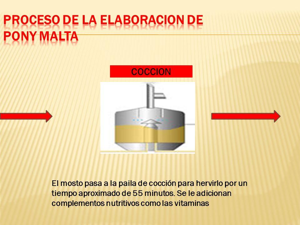 COCCION El mosto pasa a la paila de cocción para hervirlo por un tiempo aproximado de 55 minutos. Se le adicionan complementos nutritivos como las vit