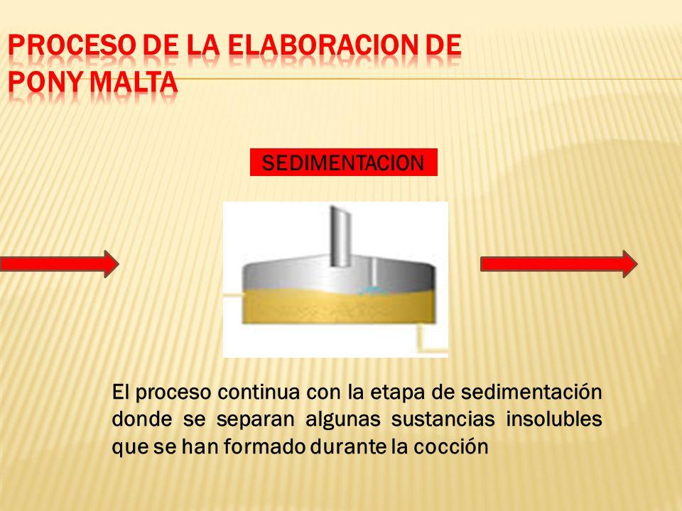 El proceso continua con la etapa de sedimentación donde se separan algunas sustancias insolubles que se han formado durante la cocción SEDIMENTACION