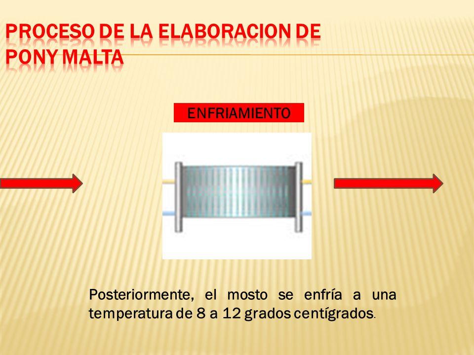 ENFRIAMIENTO Posteriormente, el mosto se enfría a una temperatura de 8 a 12 grados centígrados.