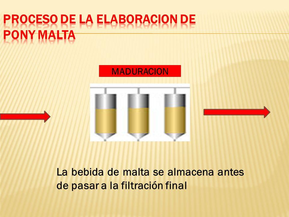 MADURACION La bebida de malta se almacena antes de pasar a la filtración final