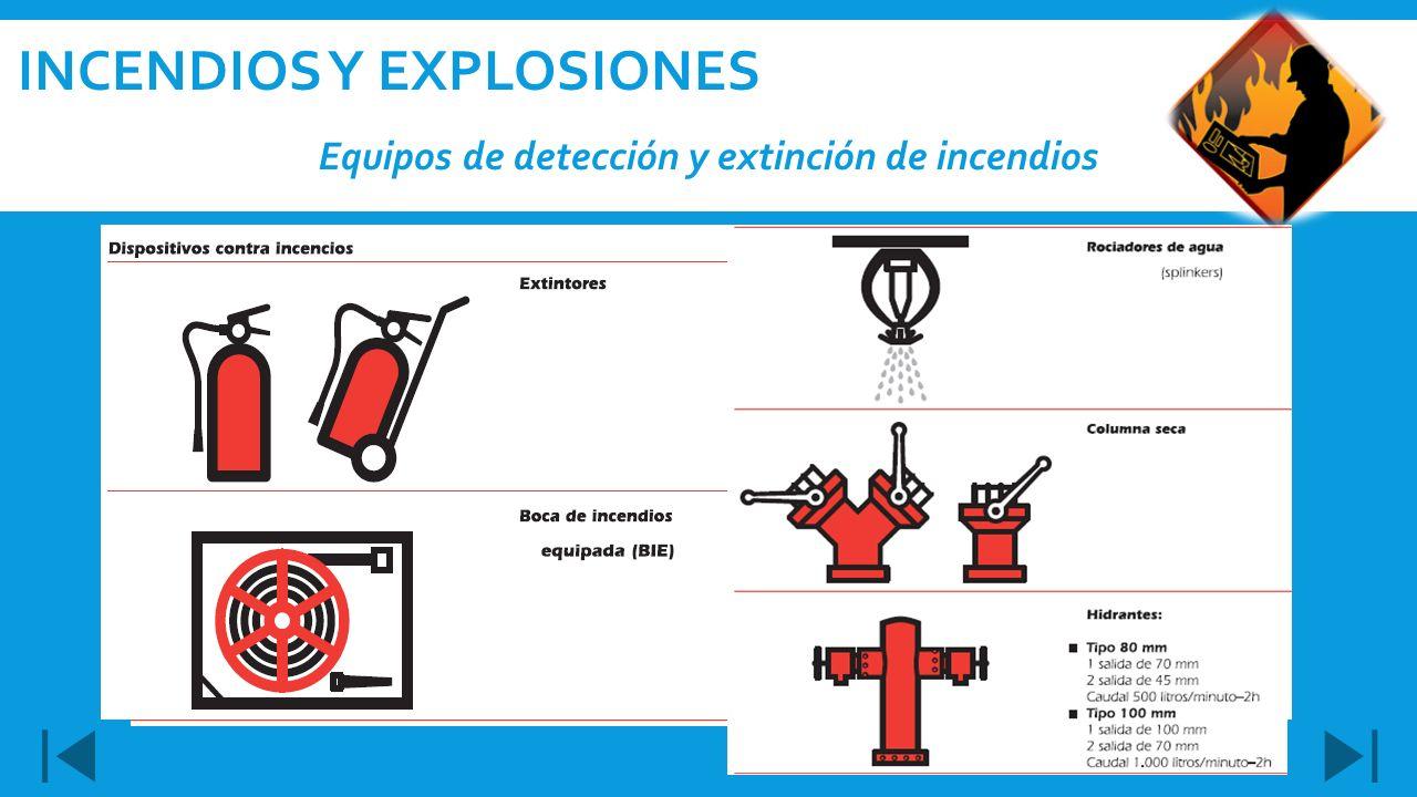 Equipos de detección y extinción de incendios INCENDIOS Y EXPLOSIONES
