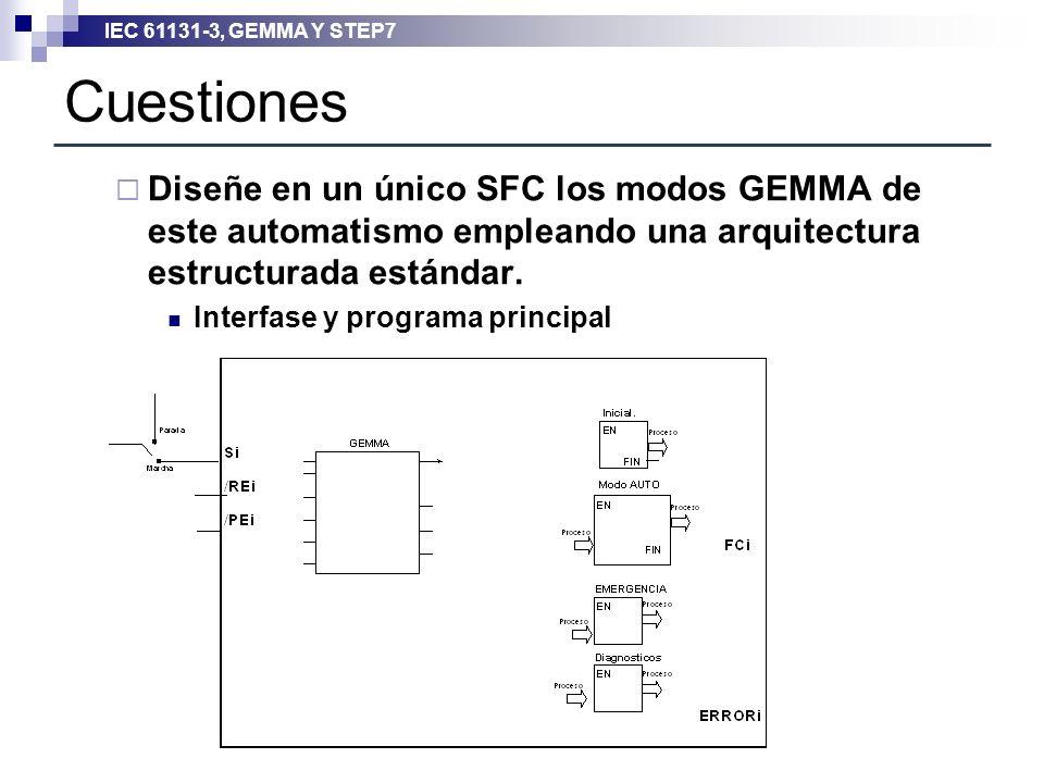 IEC 61131-3, GEMMA Y STEP7 Cuestiones Diseñe en un único SFC los modos GEMMA de este automatismo empleando una arquitectura estructurada estándar. Int