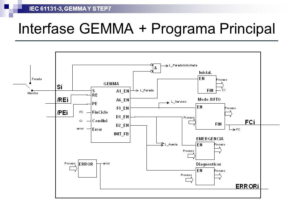 IEC 61131-3, GEMMA Y STEP7 Interfase GEMMA + Programa Principal
