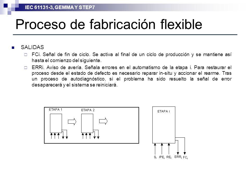 IEC 61131-3, GEMMA Y STEP7 Proceso de fabricación flexible SALIDAS FCi. Señal de fin de ciclo. Se activa al final de un ciclo de producción y se manti