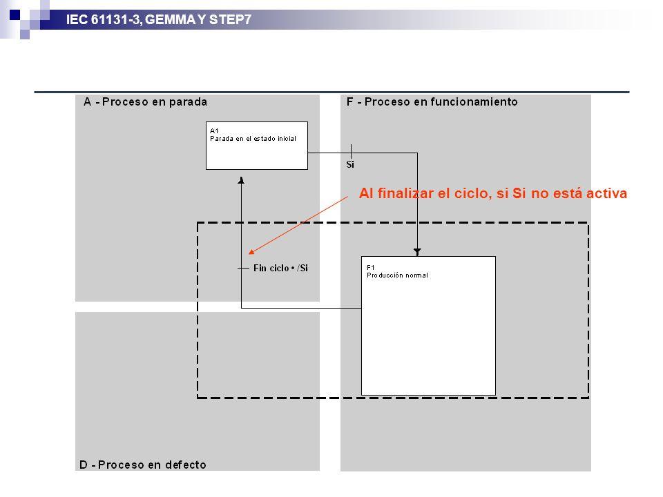 IEC 61131-3, GEMMA Y STEP7 Al finalizar el ciclo, si Si no está activa