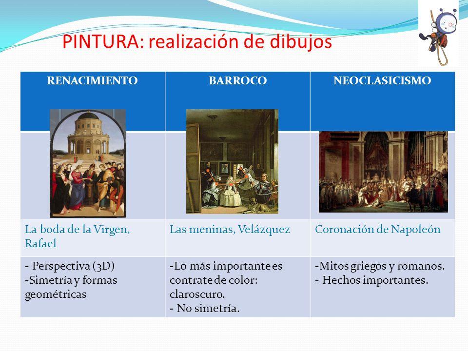 PINTURA: realización de dibujos RENACIMIENTOBARROCONEOCLASICISMO La boda de la Virgen, Rafael Las meninas, VelázquezCoronación de Napoleón - Perspecti