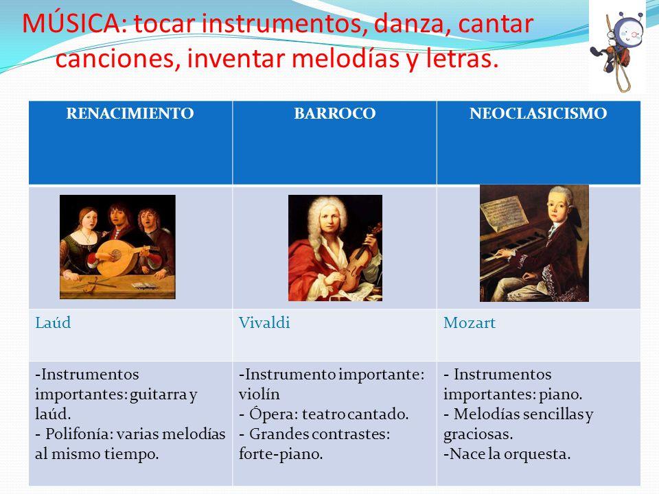 MÚSICA: tocar instrumentos, danza, cantar canciones, inventar melodías y letras. RENACIMIENTOBARROCONEOCLASICISMO LaúdVivaldiMozart -Instrumentos impo