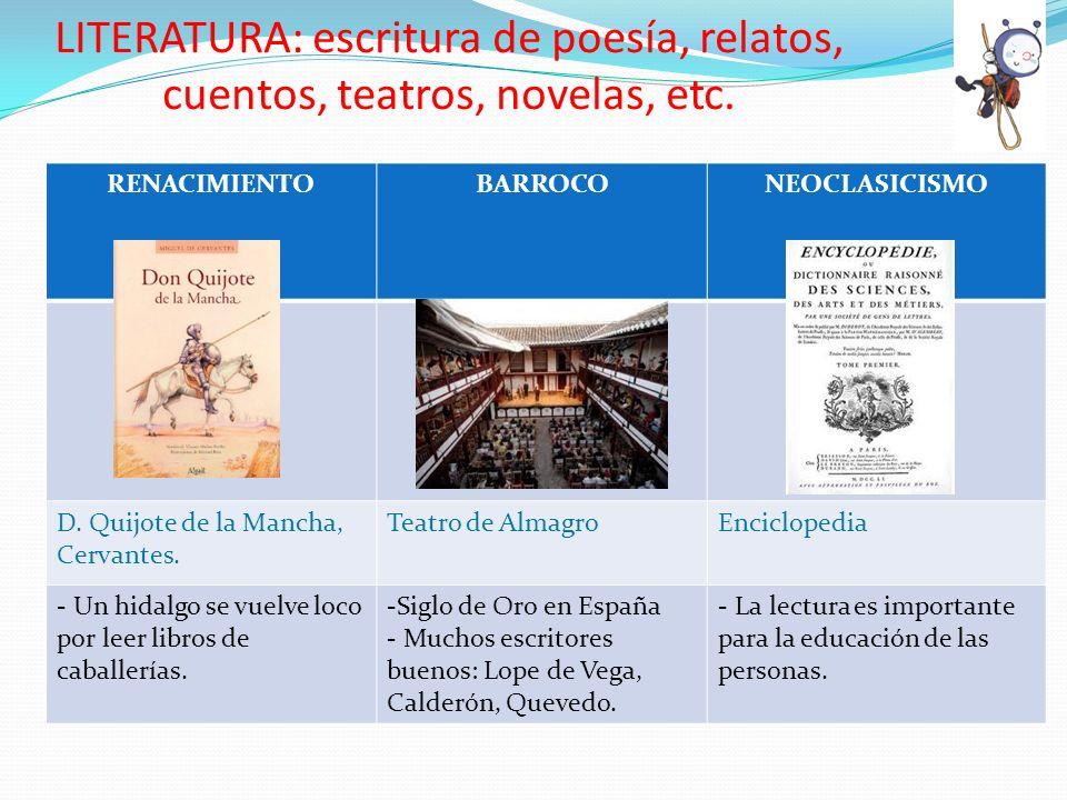 LITERATURA: escritura de poesía, relatos, cuentos, teatros, novelas, etc. RENACIMIENTOBARROCONEOCLASICISMO D. Quijote de la Mancha, Cervantes. Teatro