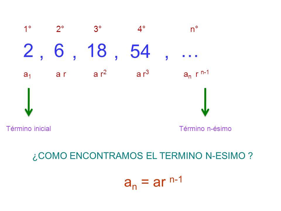2, 6, 18,54, … 1° a1a1 2° a r 3° a r 2 4° a r3a r3 n° a n r n-1 Término inicialTérmino n-ésimo ¿COMO ENCONTRAMOS EL TERMINO N-ESIMO .