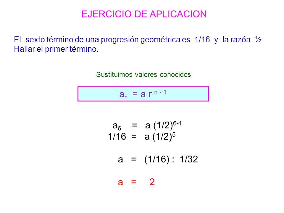 a 6 = a (1/2) 6-1 1/16 = a (1/2) 5 a = (1/16) : 1/32 a = 2 a n = a r n - 1 EJERCICIO DE APLICACION Sustituimos valores conocidos El sexto término de una progresión geométrica es 1/16 y la razón ½.
