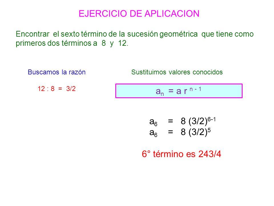 a 6 = 8 (3/2) 6-1 a 6 = 8 (3/2) 5 6° término es 243/4 a n = a r n - 1 EJERCICIO DE APLICACION Sustituimos valores conocidos Encontrar el sexto término de la sucesión geométrica que tiene como primeros dos términos a 8 y 12.