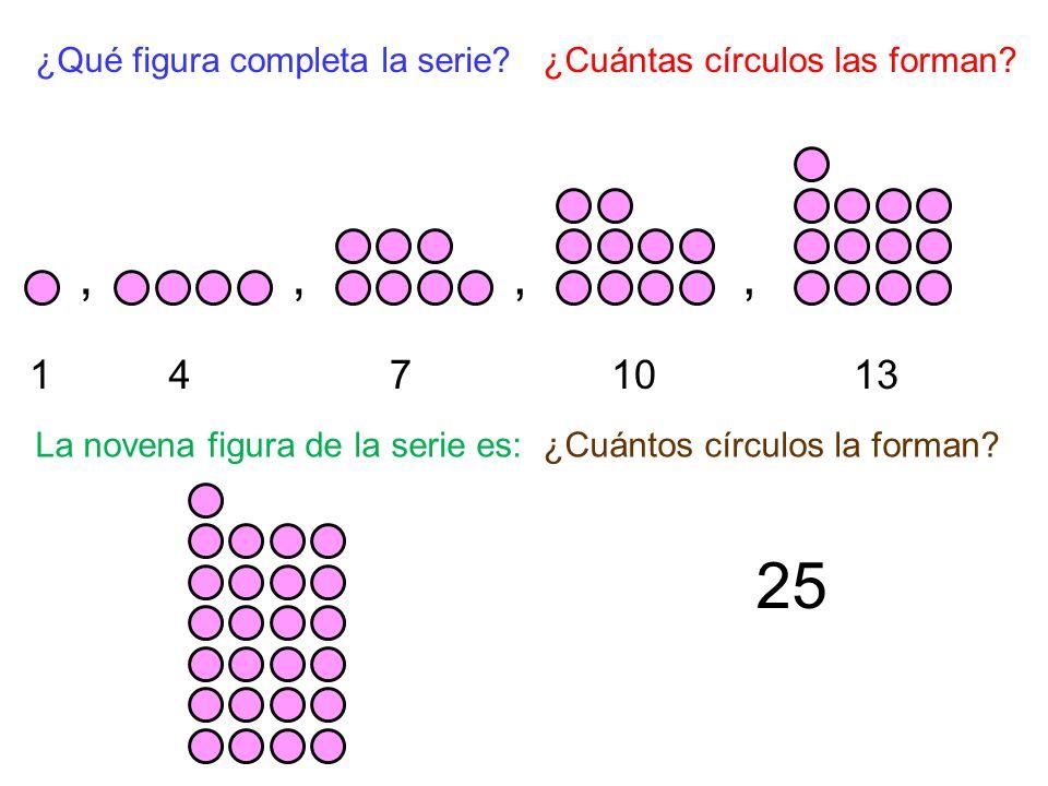 ¿Qué figura completa la serie?¿Cuántas círculos las forman?,,,, 1471013 La novena figura de la serie es:¿Cuántos círculos la forman.