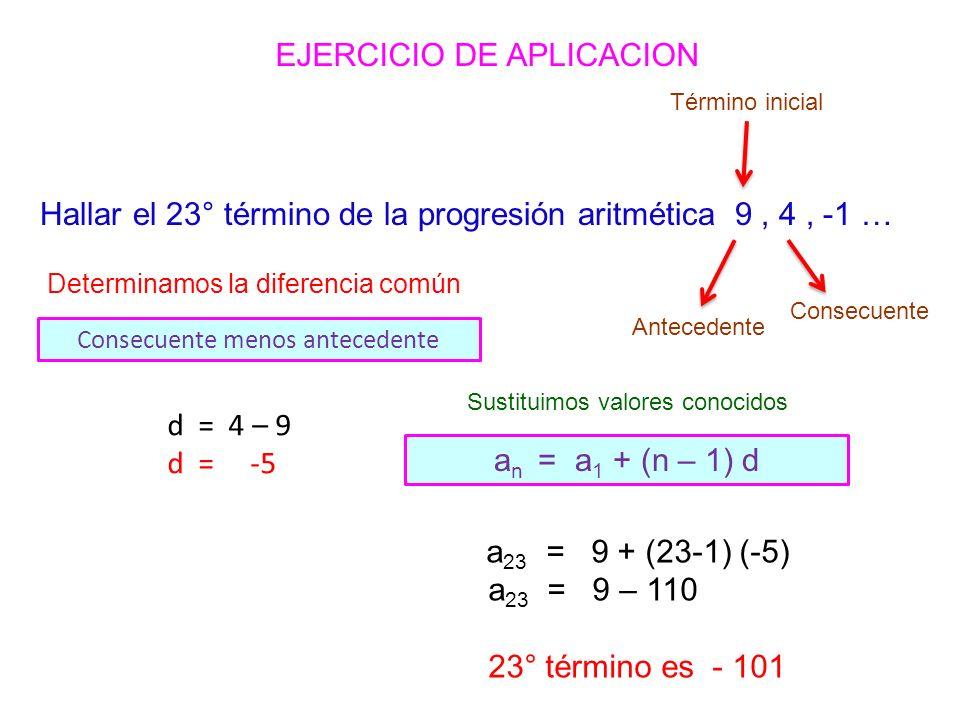 EJERCICIO DE APLICACION Hallar el 23° término de la progresión aritmética 9, 4, -1 … a 23 = 9 + (23-1) (-5) a 23 = 9 – 110 23° término es - 101 d = 4 – 9 d = -5 Determinamos la diferencia común Consecuente menos antecedente Antecedente Consecuente Término inicial Sustituimos valores conocidos a n = a 1 + (n – 1) d
