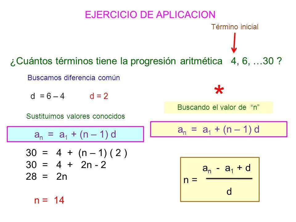 EJERCICIO DE APLICACION 30 = 4 + (n – 1) ( 2 ) 30 = 4 + 2n - 2 28 = 2n n = 14 Término inicial Sustituimos valores conocidos a n = a 1 + (n – 1) d ¿Cuántos términos tiene la progresión aritmética 4, 6, …30 .