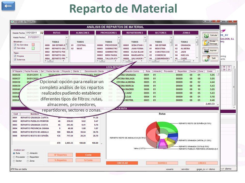 Reparto de Material Desde los repartos se gestionan los envíos de materiales y consumibles incluidos en la cuota de cada cliente. Podemos gestionar ta