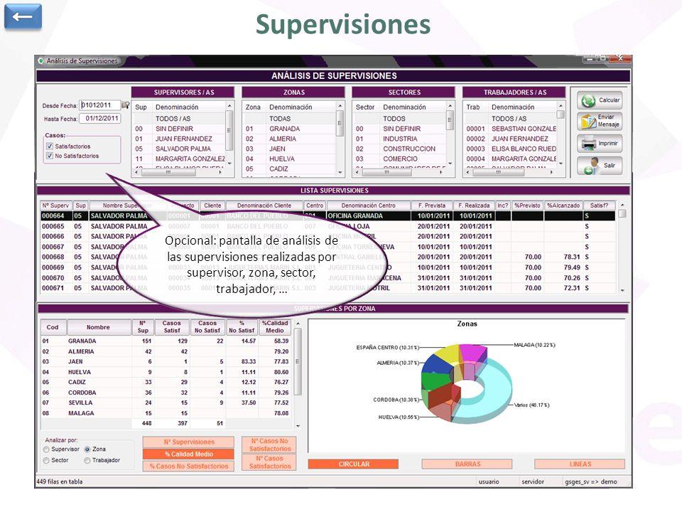 Supervisiones En la ficha de supervisiones se anotan los resultados obtenidos en los cuestionarios realizados según la configuración establecida en el