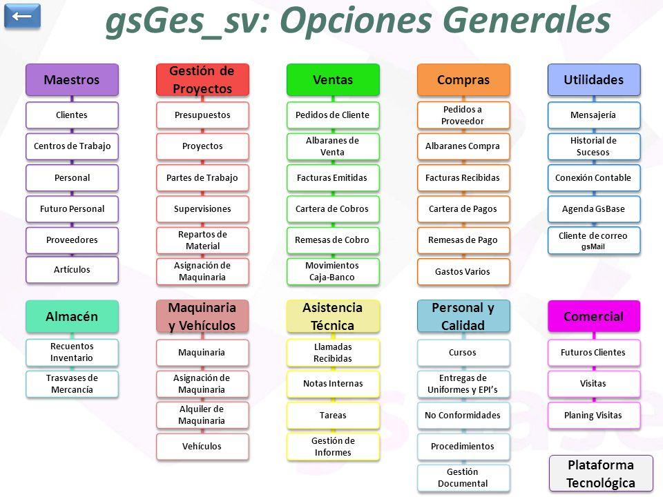 gsGes_sv: Opciones Generales Personal Centros de Trabajo Clientes Gestión de Proyectos Gestión de Proyectos Partes de Trabajo Proyectos Presupuestos S
