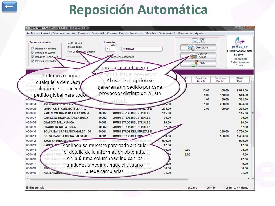 Reposición Automática En base a la información relativa a máximos y mínimos, pedidos de cliente, repartos de material y pedidos a proveedor pendientes