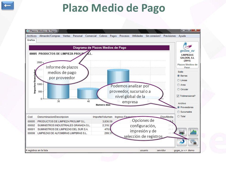 Plazo Medio de Pago Informe de plazos medios de pago por proveedor Podemos analizar por proveedor, sucursal o a nivel global de la empresa Opciones de